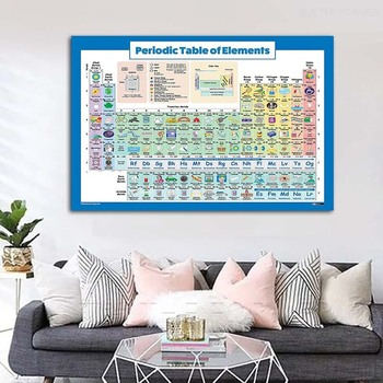 Elemental Periodic Table of The Elements Poster Hanging Picture English Alphabet School Office Chemistry Decoration Painting цена 2017