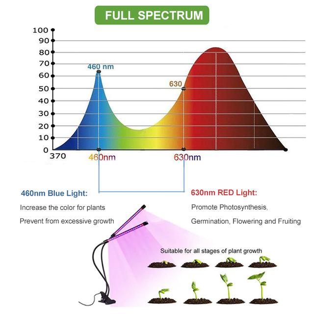 USB oświetlenie do uprawy Timer 18W 27W lampa fito dla roślin światła dla roślin ogród kwiaty sukulent kaktus wzrost rośliny doniczkowe rosną tanie i dobre opinie greensindoor Aluminium Full spectrum Żarówki led ROHS Aluminum 3 years C39576 Grow lights 2 Packs 1pack 110 X 80 X 640mm