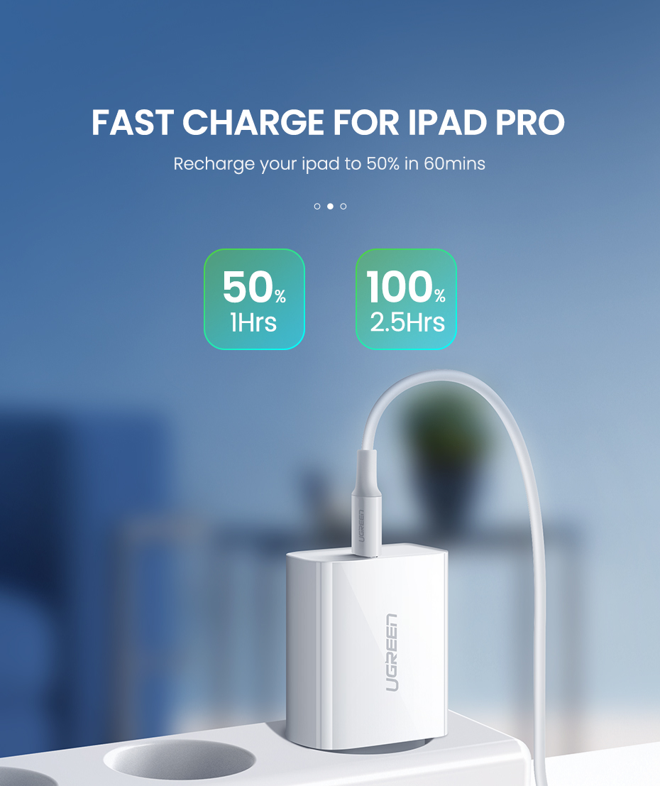 UGREEN PD Charger 18W QC4.0 QC3.0 USB Type C Fast Charger Quick Charge 4.0 3.0 QC for iPhone 11 X Xs 8 Xiaomi Phone PD Charger