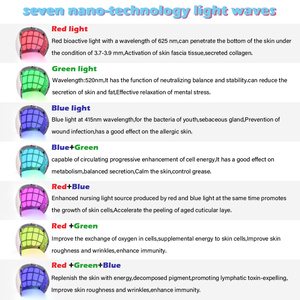 Image 3 - 7 Colors PDT Led Light Therapy Facial Mask Skin Rejuvenation Photon Device Spa Acne Remover Anti Wrinkle Red Light Skin Care