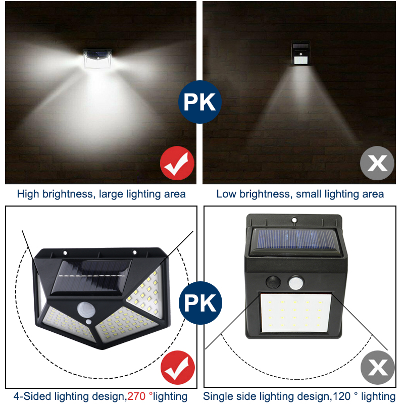 lowest price DSELCHUN 100W Led Flood Light AC 220V 230V 240V Outdoor Floodlight Spotlight IP65 Waterproof LED Street Lamp Landscape Lighting