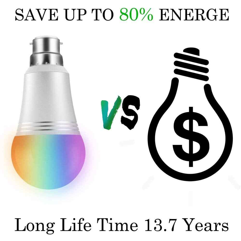 Wifi Smart Bulb Colour Dimmable LED Light B22 Bayonet 60W Equivalent Bulb Cool Daylight White 7W 6000K Remote Control by Smart Device and Voice Control by  Alexa /& Google Home No Hub Required