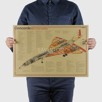 Concorde / Famous Weapon design / Fighter /kraft paper/bar poster Wall Stickers/Retro Poster/decorative painting 51x35.5cm image
