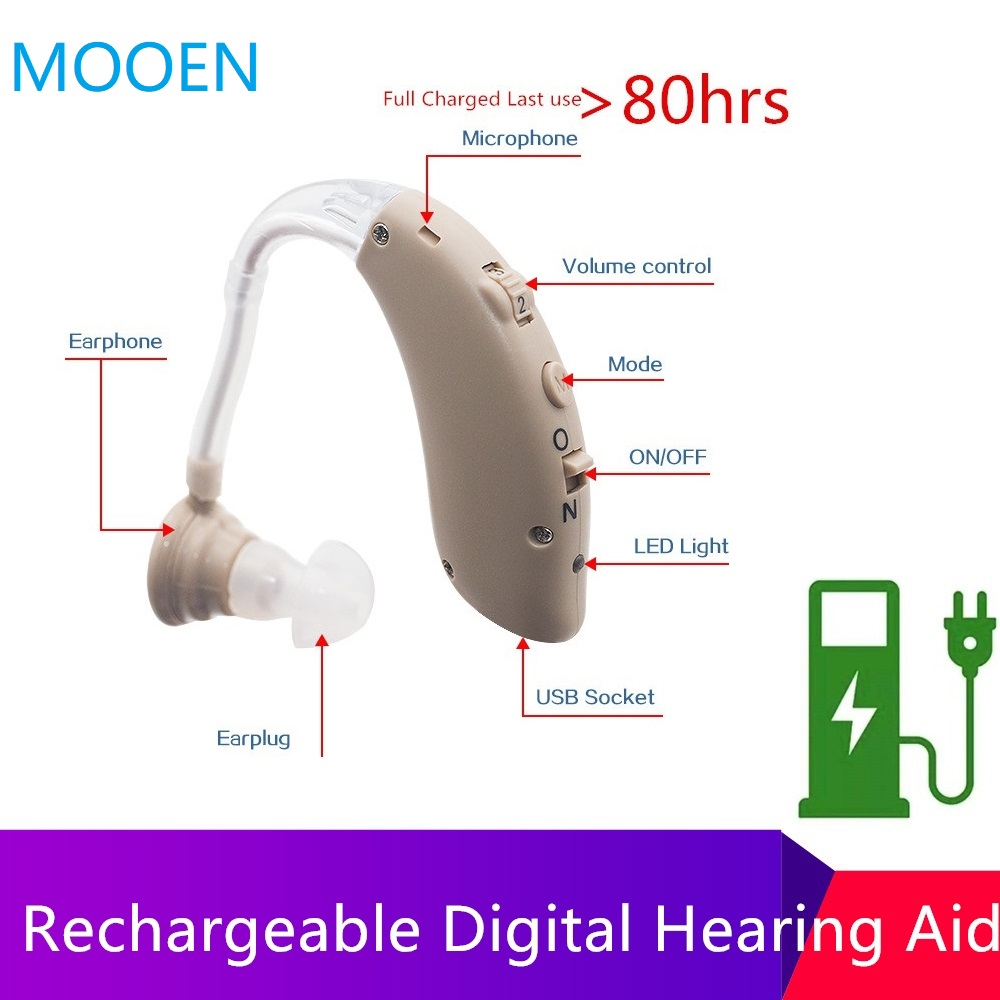 2020 New Cheap Rechargeable Hearing Aid Mini Device Ear Amplifier Digital Hearing Aids BTE Elderly Ear Care Hearing Amplifier