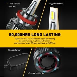 Image 5 - LED H4 LED H11 H8 9005 9006 H9 HB3 9003 9012 Canbus żarówka do przedniego reflektora światła samochodowe 16000LM 80W 6500K 12V 24V lampa samochodowa nie ma radia poziom hałasu