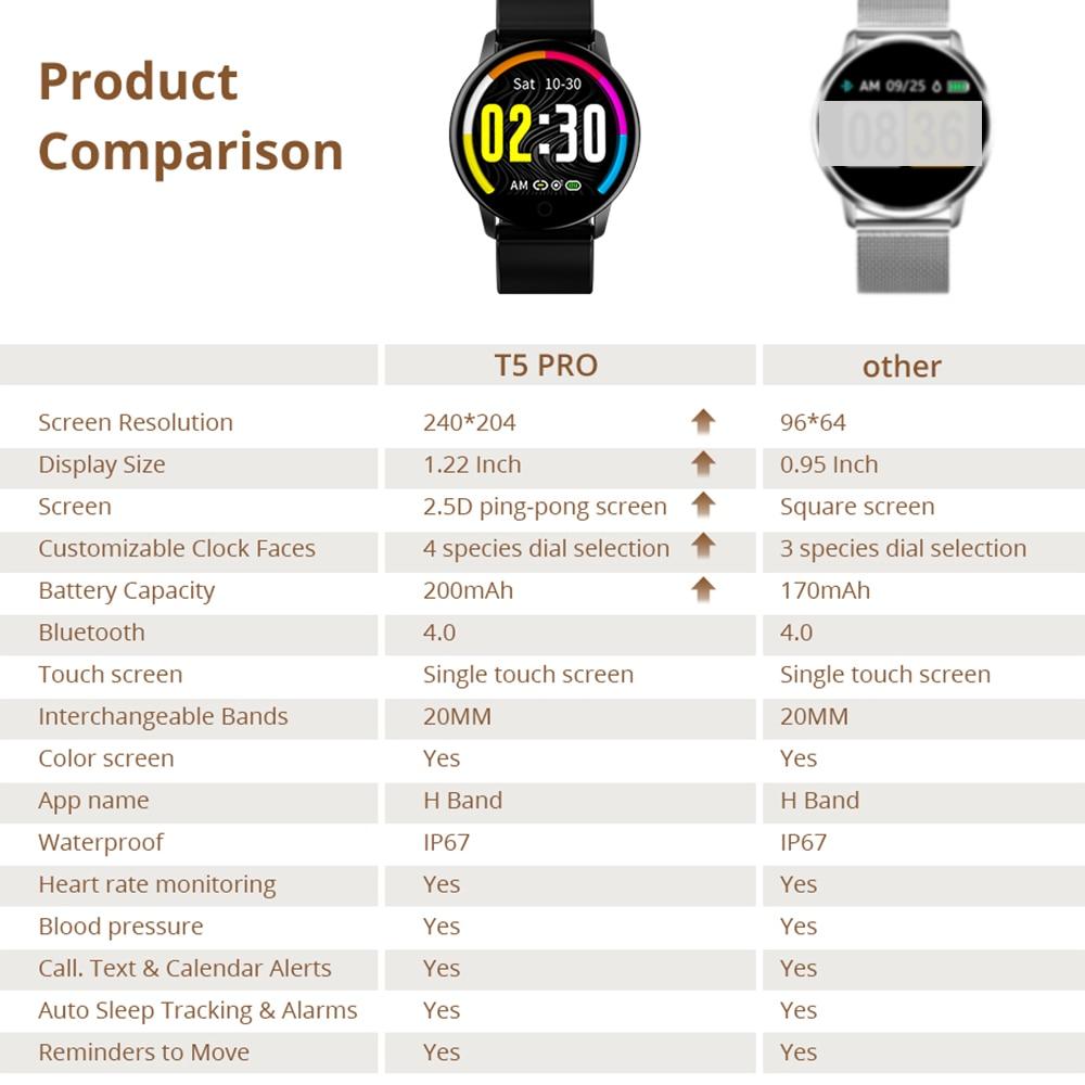 Makibes T5 PRO smart watch men waterproof smartwatch with pressure measurement Activity Fitness tracker bracelet Instagram style-3
