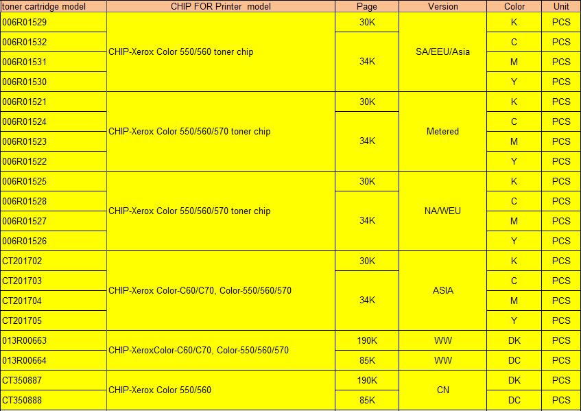006R01529 006R01532 006R01531 006R01530 чипованный картридж-тонер для Xerox 550 560 570 совместимый чип Color-C60 C70
