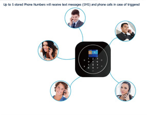 Image 3 - Sgooway Bàn Phím Cảm Ứng Tuya Cuộc Sống Thông Minh Wifi GSM Nhà Hệ Thống Báo Động Không Dây Với IP Video Camera Alexa Google Home