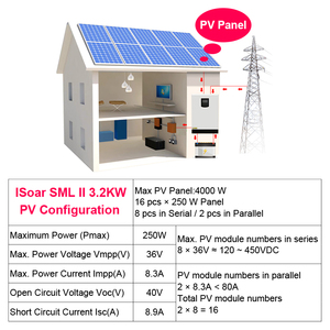 Image 5 - 500Vdc Solar Inverter 3200W 24V 220V 80A MPPT 4000W PV Pure Sine Wave Inverter 3Kva 50Hz 60HZ Off Grid Inverter Charger inversor