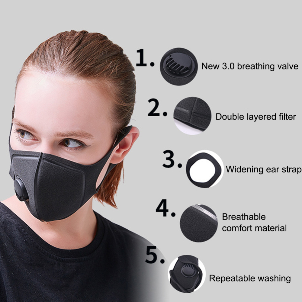 1/3/5/10 Pcs Anti PM2.5 Breathing Mask Washable Reusable Mouth Cover Dustproof Respirator Safety Mask With Breath Valve Dropship
