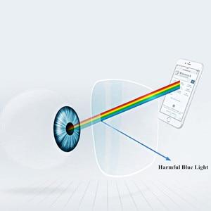 Image 3 - HBK Anti Blue Light Series 1.56 1.61 1.67 GREEN EMI Prescription Resin Aspheric Glasses Lenses Myopia Hyperopia Presbyopia Lens