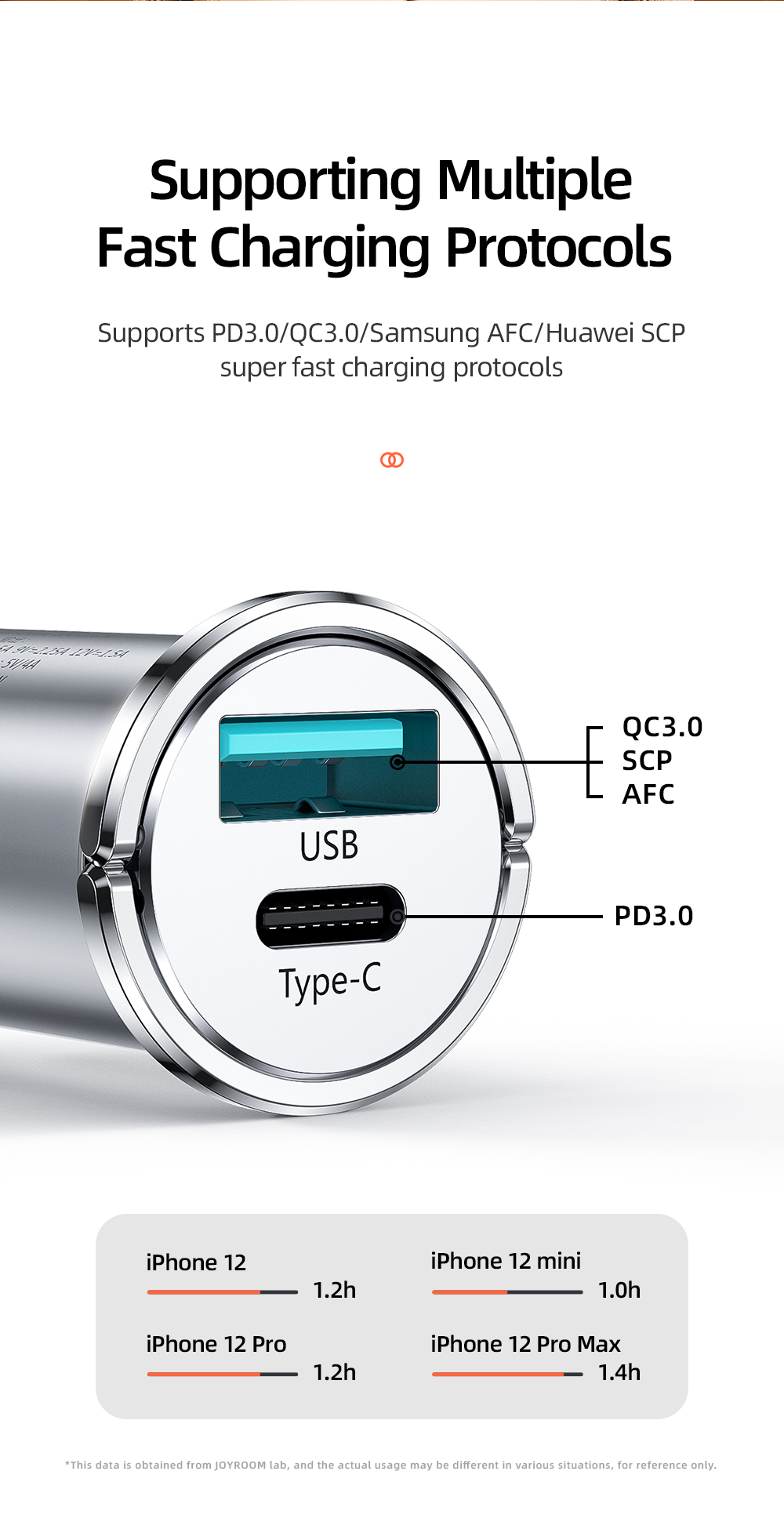 Joyroom 20W Car Charger USB Fast Charger Mini With QC 4.0 3.0 Quick Charge Type C PD Charger For iPhone 12  For Huawei Xiaomi