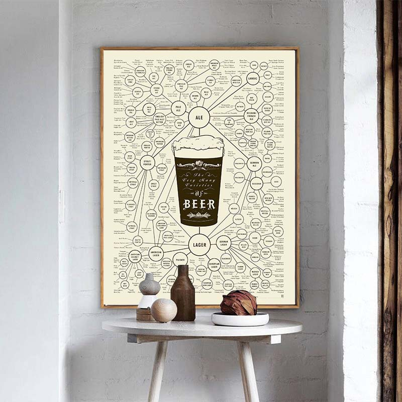Beer Spray Poster Vintage Cafe Bar Pub Retro The Happy House Lounge Group Therapy Decoration Painting Wall Art Canvas in Painting Calligraphy from Home Garden