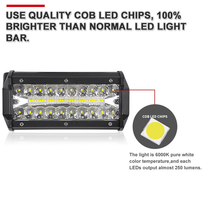 Motorcycle Headlight 7 Inch 150W Led Light Bars white 6000k for Work Driving Offroad Boat Car Tractor Truck 4x4 SUV ATV 12V 24V