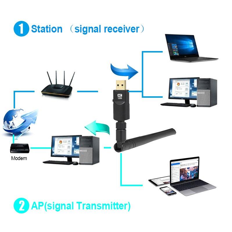 1200Mbps Wireless WIFI Adapter USB3.0 Dual Band 802.11acbgn AC Antenna Gigabit WiFi Superspeed Card for Laptop Desktop Computer