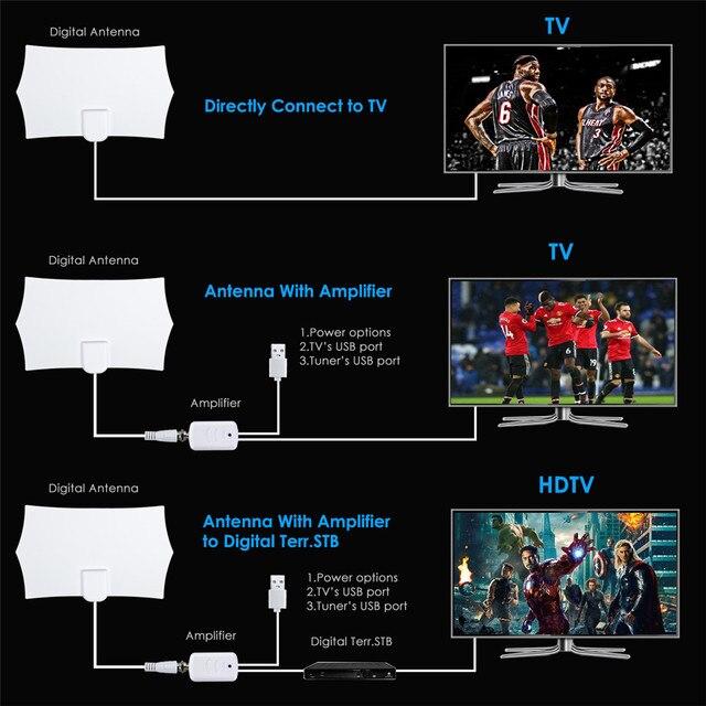 Kebidumei 300 Mile 4K TV DTV Box TV antena cyfrowa 1080P o wysokiej mocy 25db TV Fox wzmacniacz sygnału wzmacniacz promień kryty antena