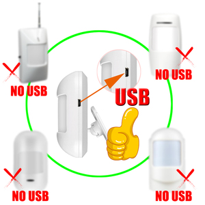 Image 3 - Wifi GSM PSTN نظام إنذار لاسلكي وسلكي للكشف عن إنذار المنزل الذكي التتابع الناتج APP الإنجليزية/الروسية/الإسبانية/فرنسا/الإيطالية