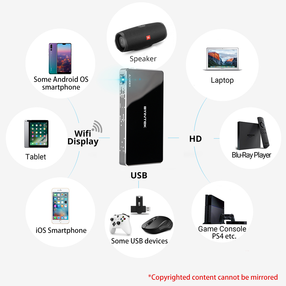 byintek ufo p10 portable smart home theater android 7.1.2 os wifi mini hd led projector for iphone 11