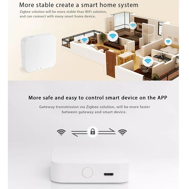 Lonsonho Tuya Zigbee Hub Wireless Smart Life App Wifi Remote Control For Smart Home House Alexa Google Home Mini Compatible