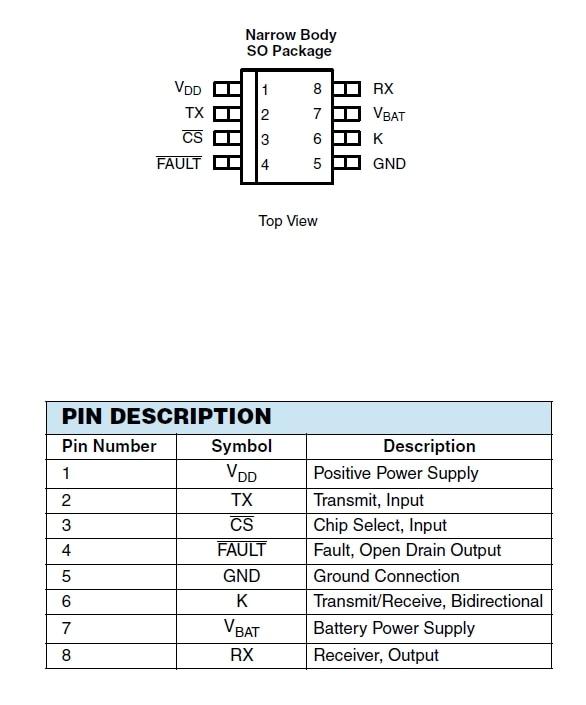 9241 pin map