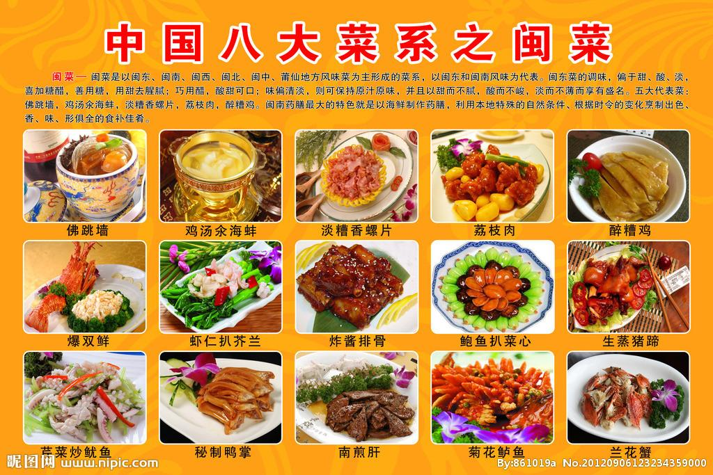中国八大菜系做法视频教程800道 厨师必备视频