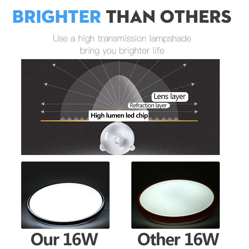 lowest price Modern LED Ceiling Lights Lighting Round 16W 15W 20W 30W 50W 220V Led Ceiling Lamp Light For Home Bedroom Bathroom Living Room