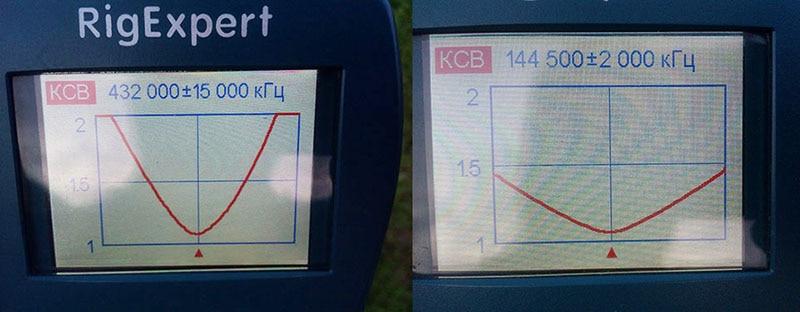 测试图 UV (2)