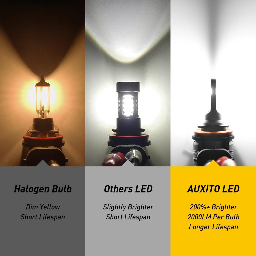 AUXITO 2x 2000LM H8 H11 H16JP LED Canbus 9005 HB3 9006 HB4 LED Fog Lamp For BMW VW Benz Audi A3 8P A4 B8 B6 A6 C6 C7 BMW E60 E90 2