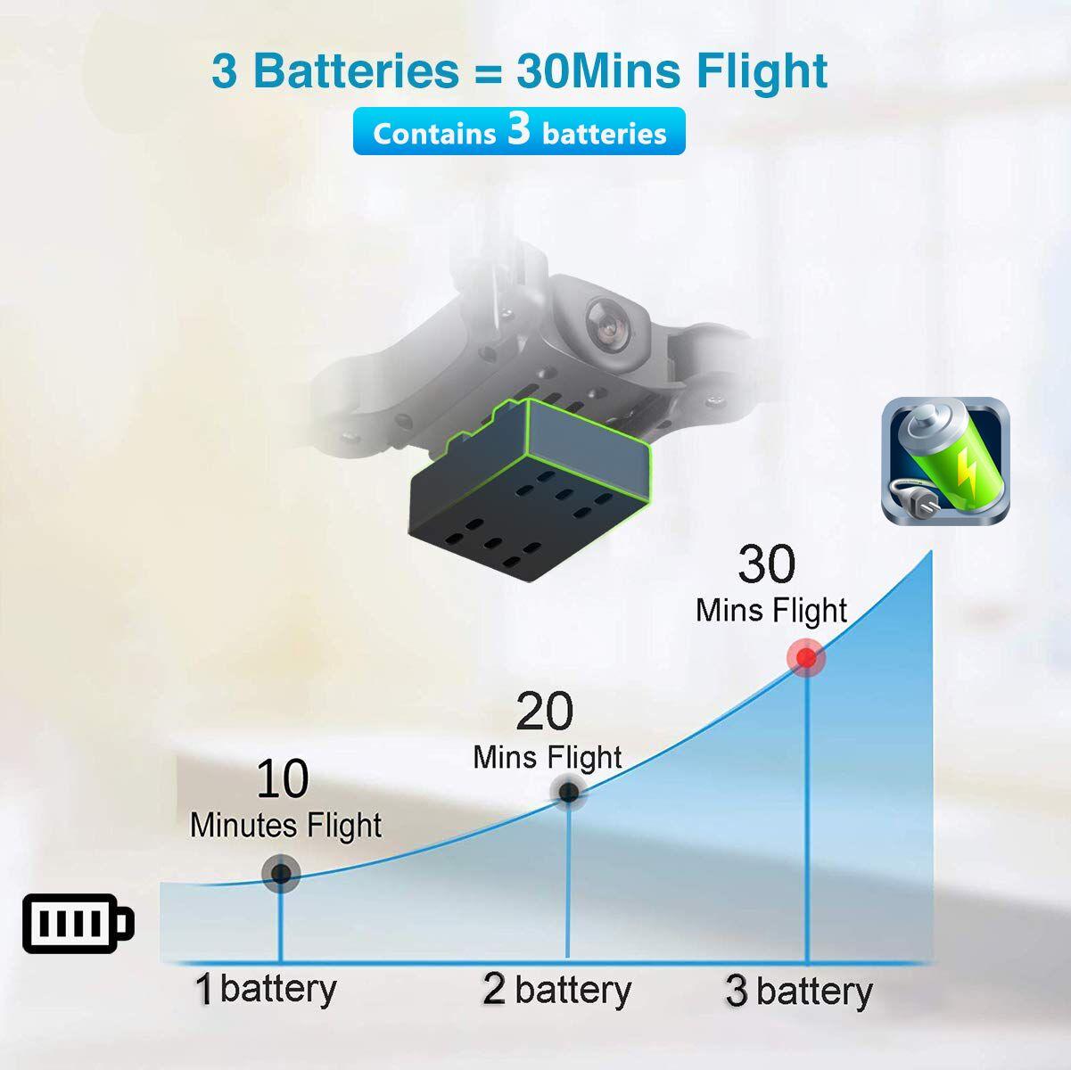 New Mini Drone V2 1080P HD Camera WiFi Fpv Air Pressure Altitude Hold Foldable Quadcopter RC Drone Kid Toy GIft 5