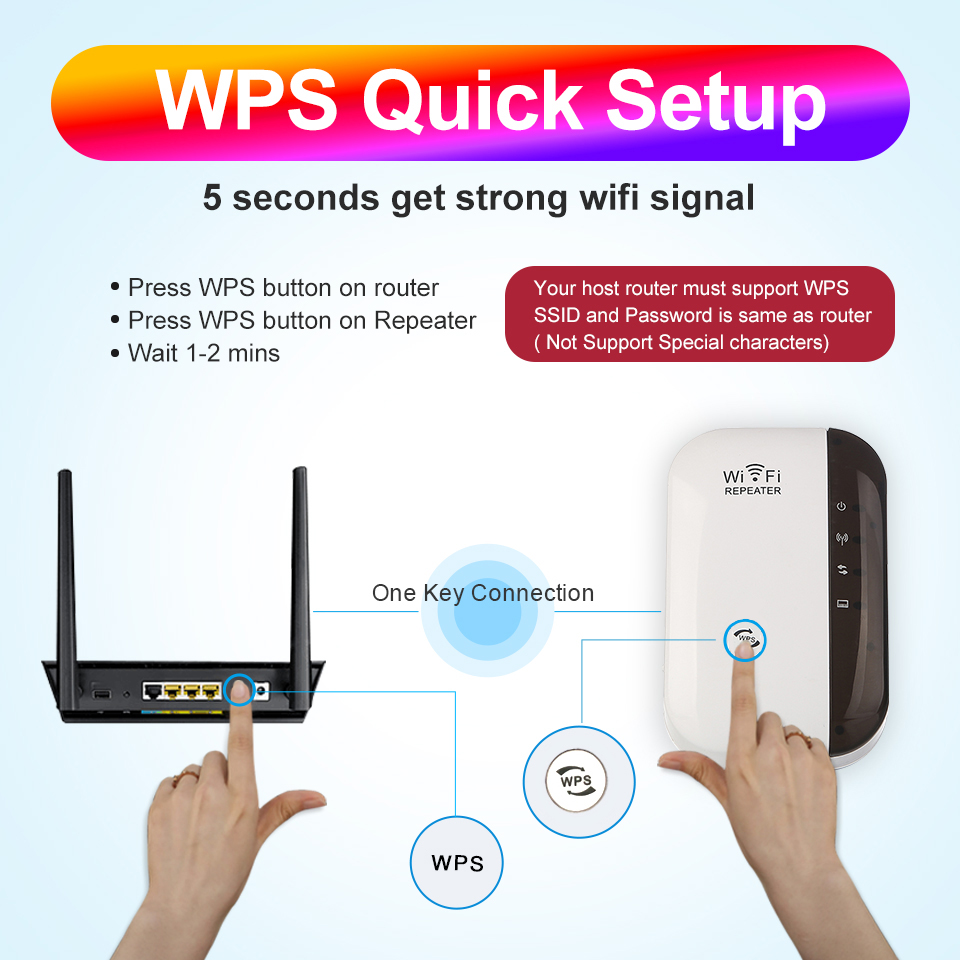 kebidu Wps Router 300Mbps Wireless WiFi Repeater WiFi Router WIFI Signal Boosters Network Amplifier Repeater Extender WIFI Ap 3