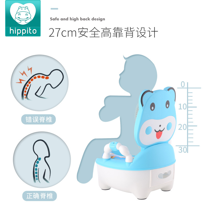 Children Toilet Small Chamber Pot Pedestal Pan Women's 1-7-Year-Old 3 Infant Soft Male Baby China Mobile Potty Toilet Training U