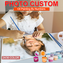 Custom Photo DIY Painting By Numbers Adults Kids Art Picture Kit on Canvas Drawing Oil Painting By Hand Wall Decor Gift No Frame