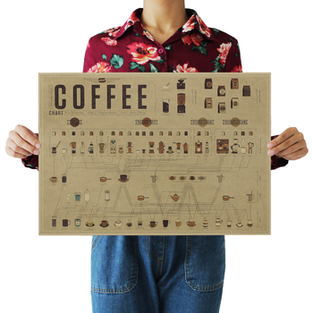 Coffee Espresso Catalog Diagram Paper Poster Picture Cafe Kitchen Decorative Paintings 51x35.5cm Home Decor Wall Stickers image