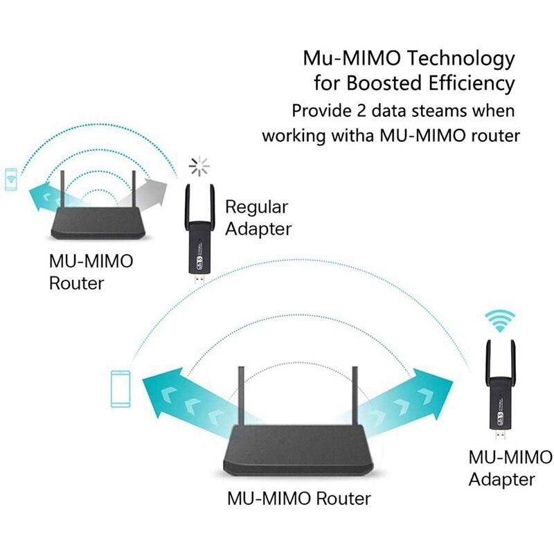 Usb 1200mbps wifi antena dongle placa de