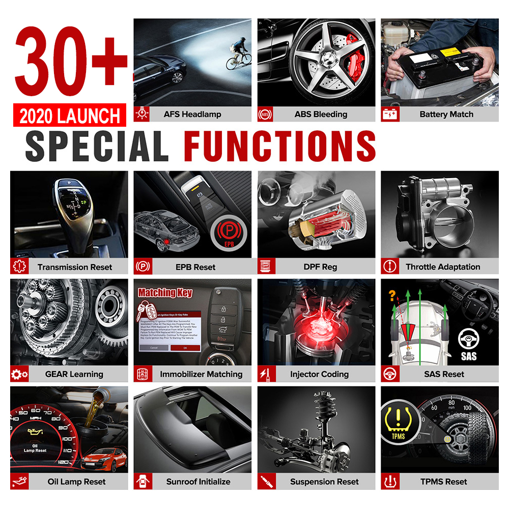 SPECIAL-FUNCTIONS