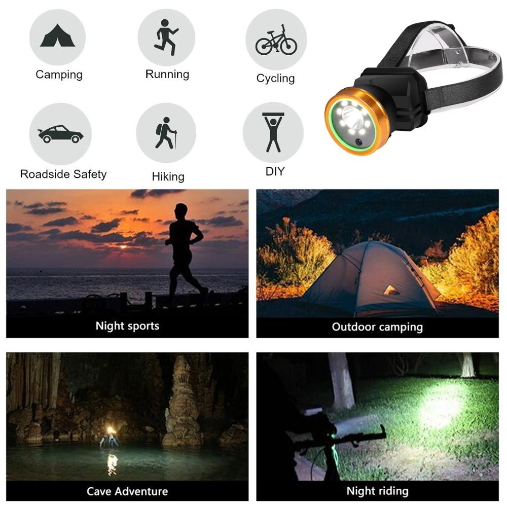 Outdoor Sports Camera with Headlamp USB charging Waterproof Head Mounted Sports Video Camera 1080P for field work recording in Mini Camcorders from Consumer Electronics