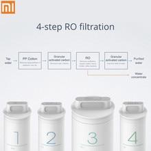 Orijinal Xiaomi Mi su arıtma Preposition aktif karbon filtre akıllı telefon uzaktan kumanda ev aletleri saf su