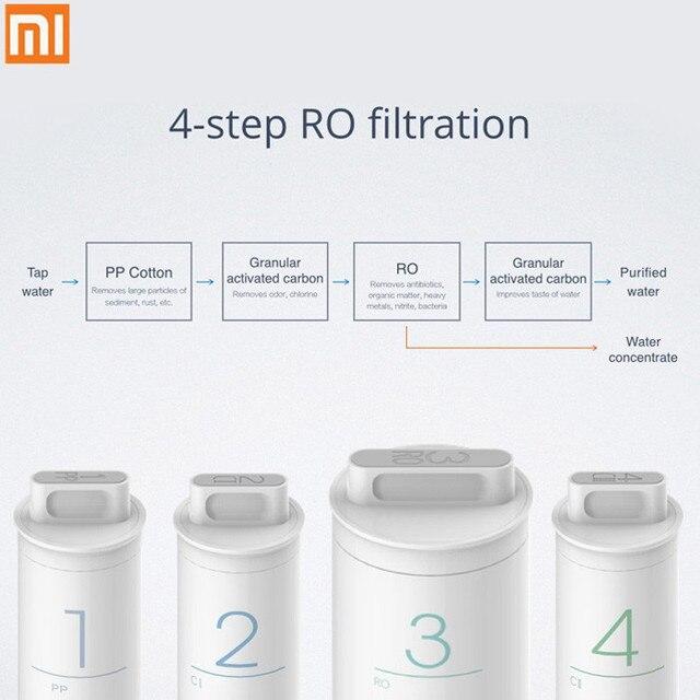 Oryginalny filtr do wody Xiaomi Mi Preposition filtr z węglem aktywnym Smartphone pilot urządzenie domowe czysta woda