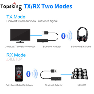 Image 2 - Mini 3.5mm Bluetooth Transmitter Receiver AUX Stereo Wireless Bluetooth Adapter For Car Music Bluetooth Transmitter TV