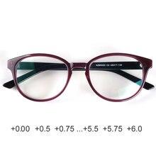 Mulher óculos de leitura anti reflexo lentes ópticas anti radiação qualidade superior + 1.75 + 2.25 + 2.5 + 2.75 + 3 + 3.5 + 3.75 + 6 + 5.75