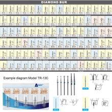 Fresas dentales de diamante medio FG 1,6mm para Turbina de alta velocidad, herramientas de dentista, torno de laboratorio Dental
