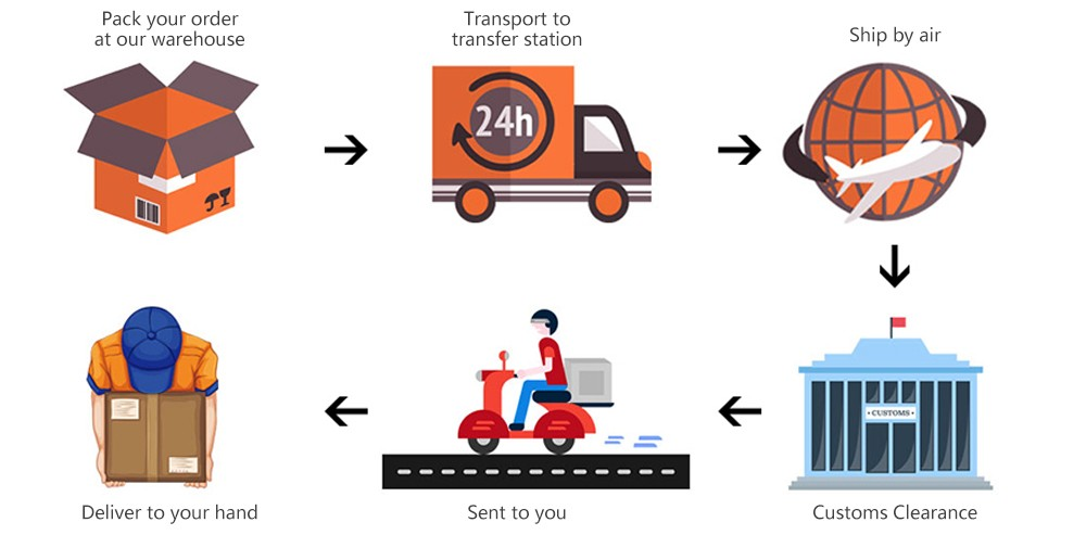 2(2) shipment