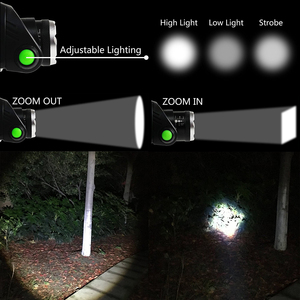 Image 3 - Super bright LED Headlamp Fishing lamp Headlight Zoomable 3 lighting modes Used for adventure camping hunting, etc use 18650