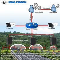 Ethernet Remote IO Modul für Tunnel Wireless Remote Überwachung Lösung