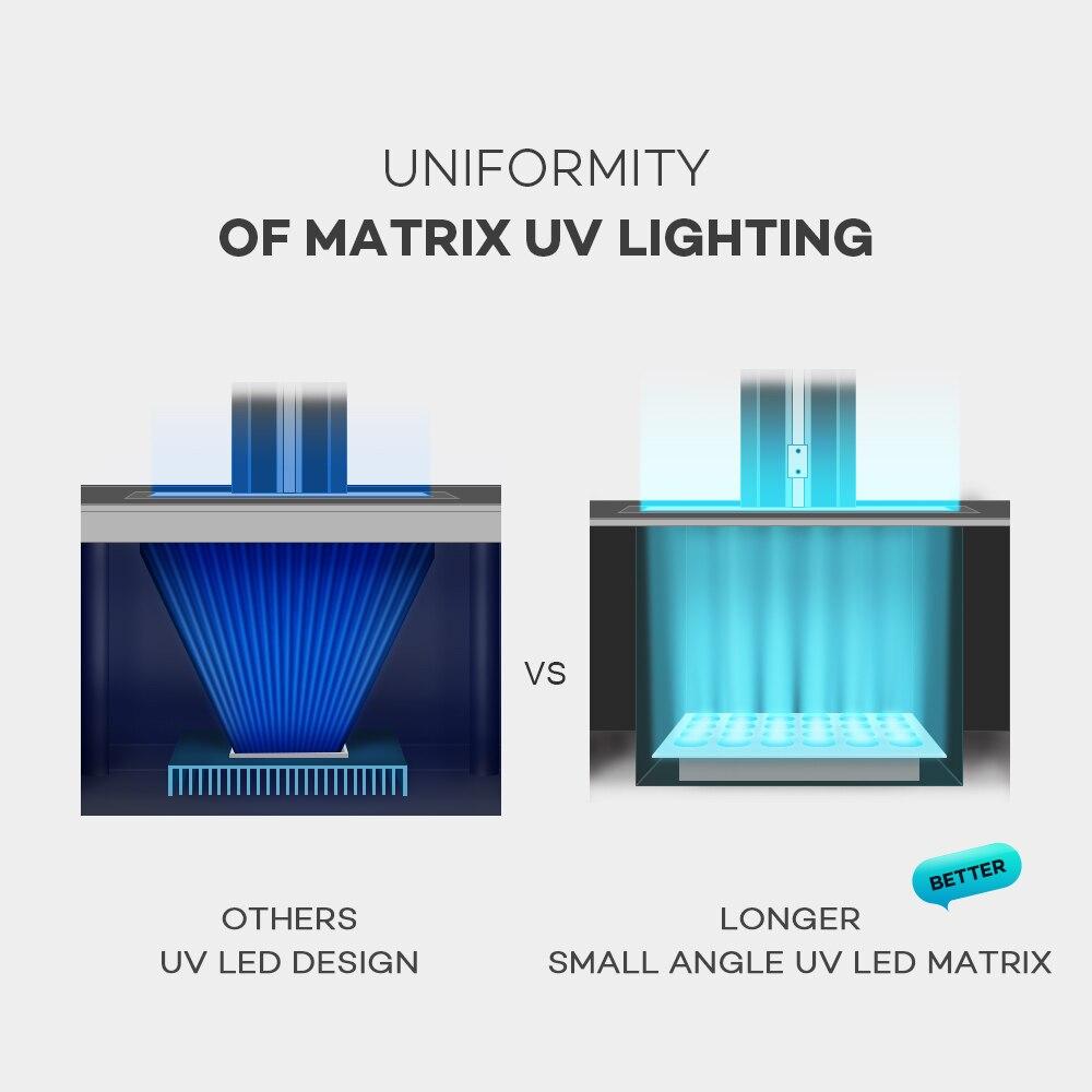 Image 2 - LONGER ORANGE 10 LCD SLA 3D Printer Kit With Resin Matrix UV Lighting of Resin 3D Printer Full Metal Body 3D Print Resin Printer3D Printers   -