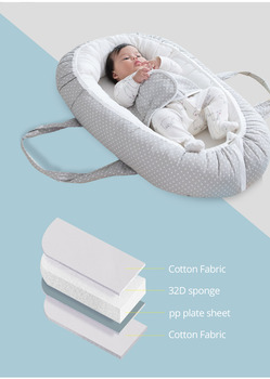 Sunveno Baby Nest Crib Co Sleeping Baby Bed Nest Adjustable Portable Cotton Travel Carry Cot 0-24months 1