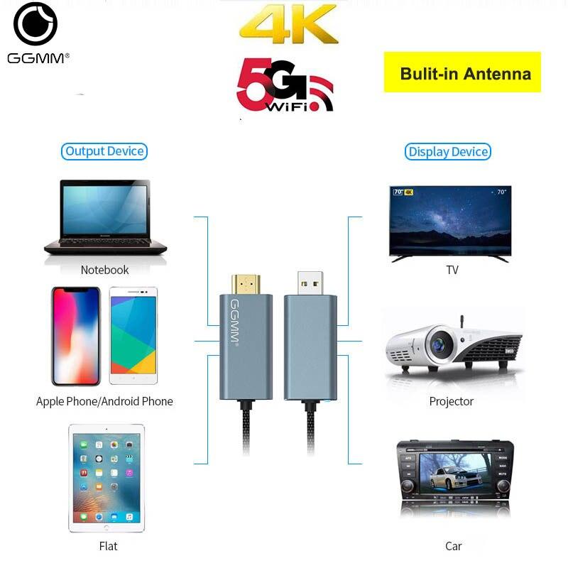 GGMM Upgraded TV Stick Dual Band 5G Wireless Display Dongle 4K HD Wireless HDMI Wifi USB Adapter Receiver Miracast Airplay DLAN