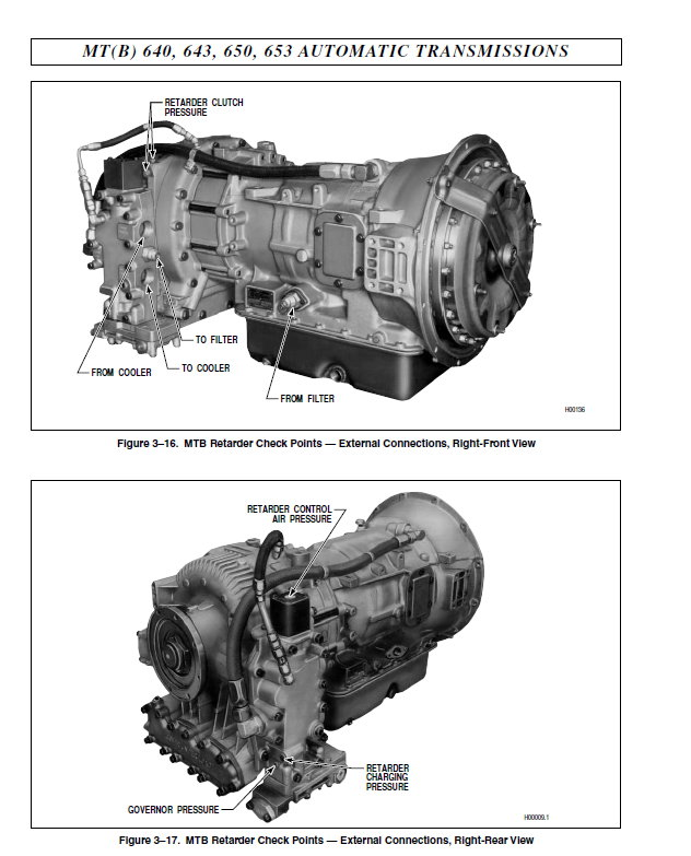 Allison Transmission Parts Catalog Troubleshooting & Service Manual 2019 Full DVD