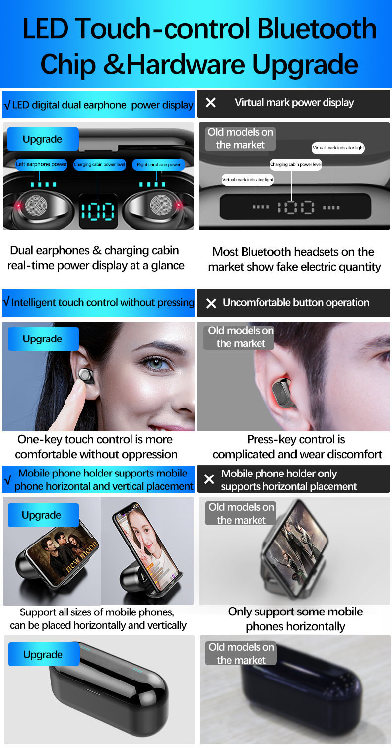 New F9 Wireless Headphones Bluetooth 5.0 Earphone TWS HIFI Mini In-ear Sports Running Headset Support iOS/Android Phones HD Call