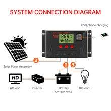 Автоматический контроллер заряда солнечной батареи 30 А/20 А/10